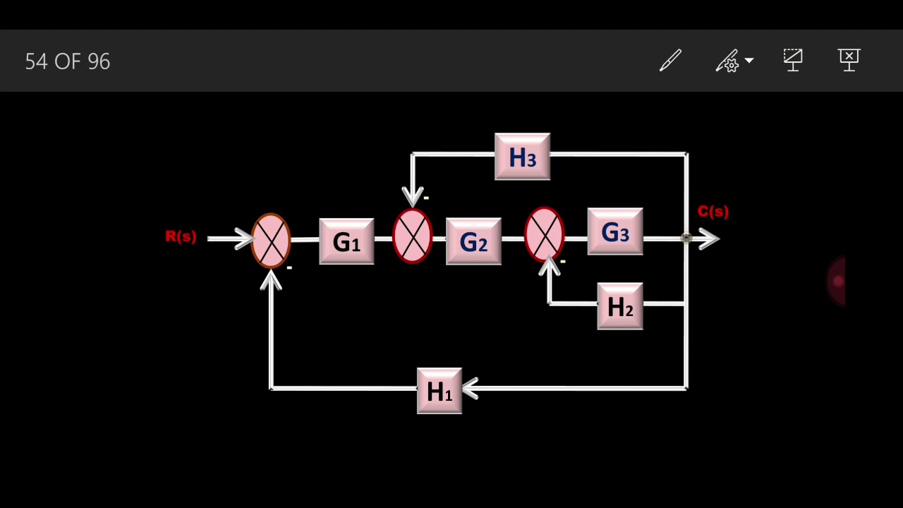 Block Diagram Games Schematic Diagrams Wire Loop Game Reduction Technique Problems With Animation In Hindi Motherboard