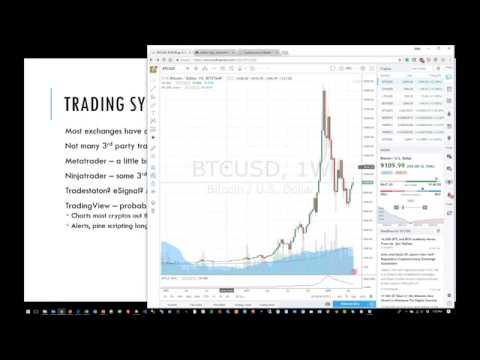 Bitcoin & Cryptocurrency Trading Strategies