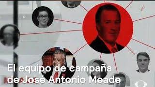 La radiografía del equipo de campaña de José Antonio Meade - Despierta con Loret