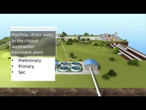 Wastewater Treatment Basics - How Does Wastewater Treatment Work?