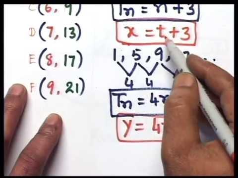Parametric Equations Part 1