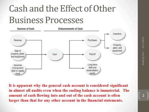 Cash & the Effect of Other Business Processes