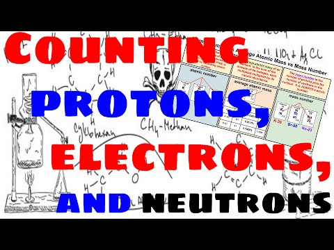 Counting Subatomic Particles (protons, neutrons, and electrons) - Explained