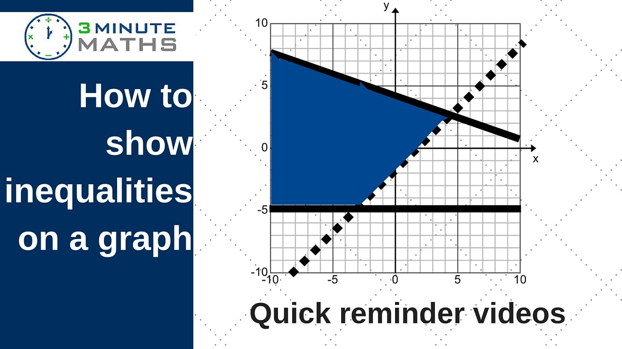 Inequalities On A Graph Gcse Mathematics Level 5 Question Youtube