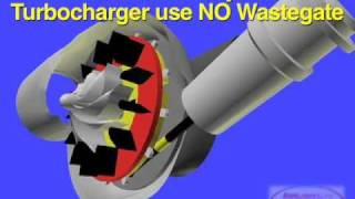 Diesel Variable Geometry Turbo Introduction