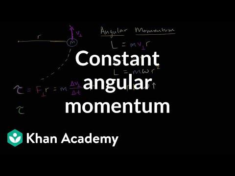 Constant angular momentum when no net torque | Physics | Khan Academy