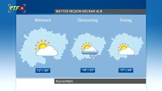 RTF.1-Wetter 29.06.2020
