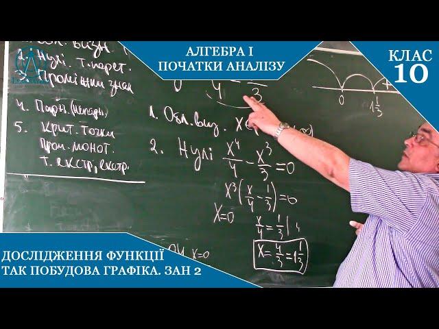 10 клас. Алгебра. Дослідження функції за допомогою похідної та побудова графіка.