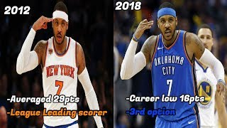 What Happened to CARMELO ANTHONY's NBA Career??