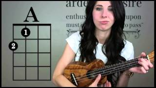 Rhythm of Love Ukulele Tutorial (Plain White T