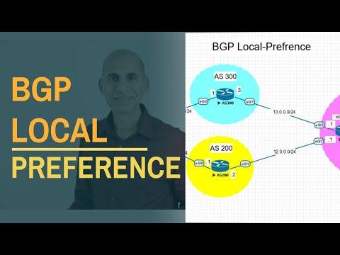 BGP Local-Preference