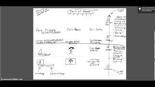 Part 2 of Plato's Cave, line, Thumbnail