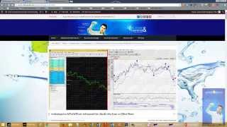 Advanced Get with FOREX GOLD OIL Data from MT4 MT5