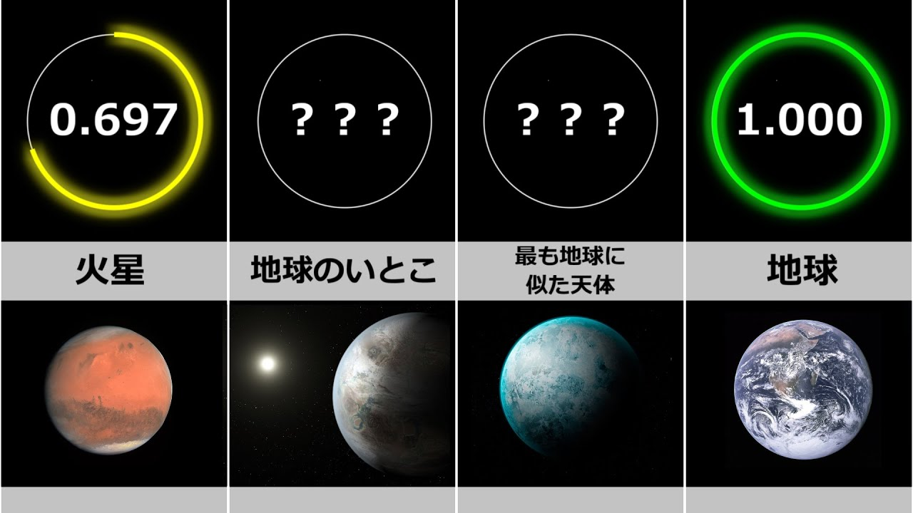 【比較】いろんな天体の「地球と似ている度合い」