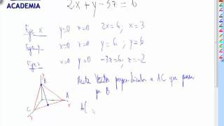 Ecuacion de la recta que es la altura Geometria Matematicas 2º Bachillerato AINTE