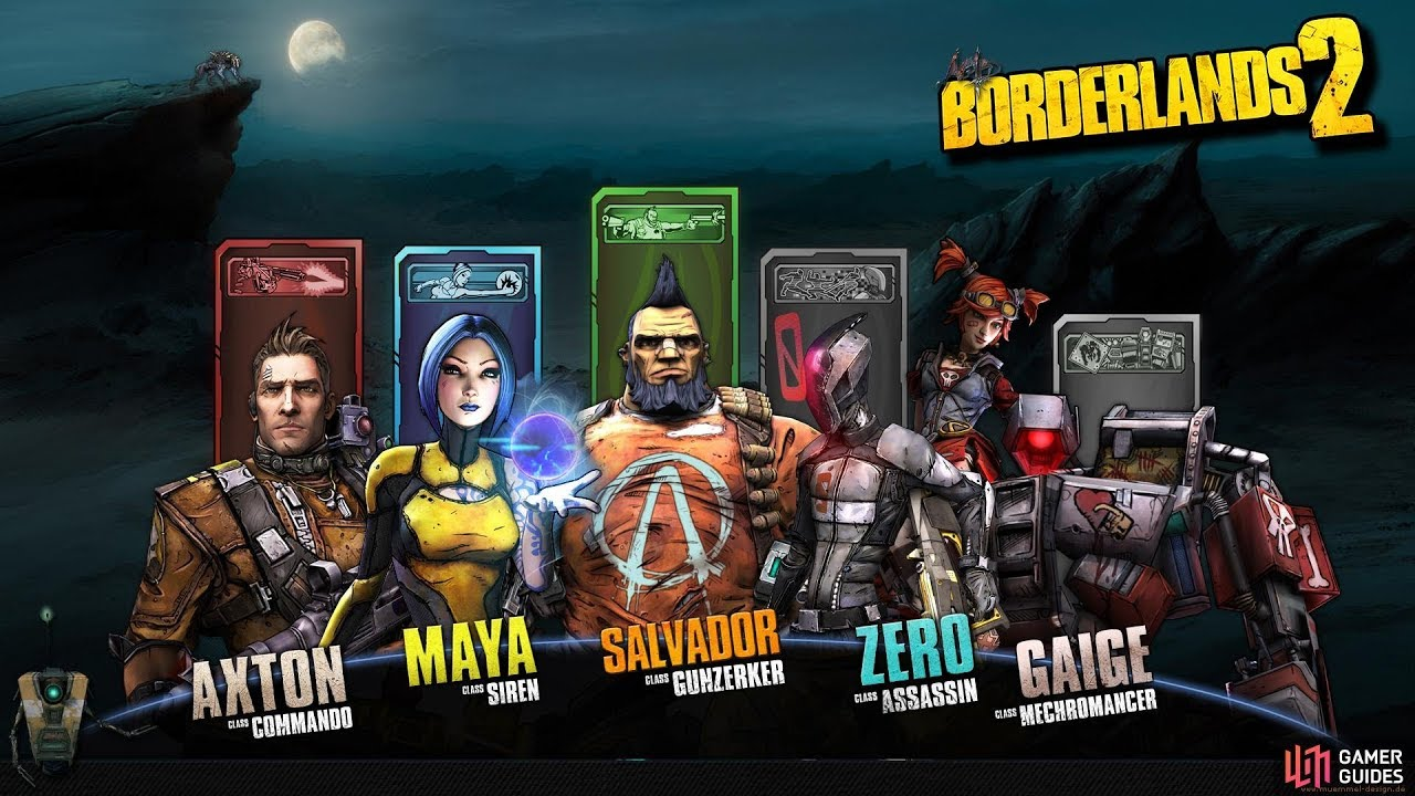 Borderlands 2 Charaktere