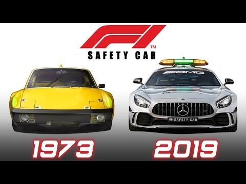 f1 safety cars evolution 1973 2019 youtube f1 safety cars evolution 1973 2019