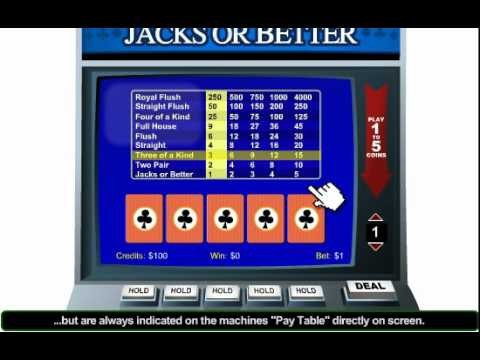 How To Play Video Poker - Video Poker Rules