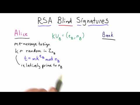 RSA Blind Signatures - Applied Cryptography