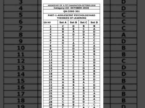 Answer key of ktet examination October 2018 - category 3
