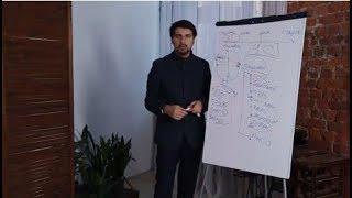 Курс по переговорам | Урок №2 | Социальные роли