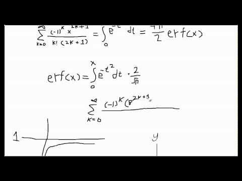The Error Function