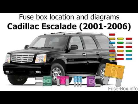 Fuse box location and diagrams Cadillac Escalade (2001-2006) - YouTube