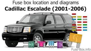 Fuse box location and diagrams: Cadillac Escalade (2001-2006) - YouTubeYouTube
