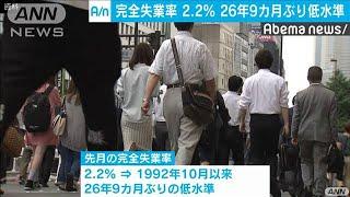 7月の完全失業率は2.2% 1992年以来の低水準(19/08/30)