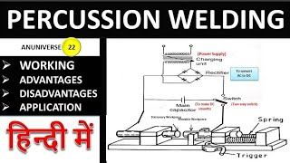 Percussion Welding - Type of Resistance Welding