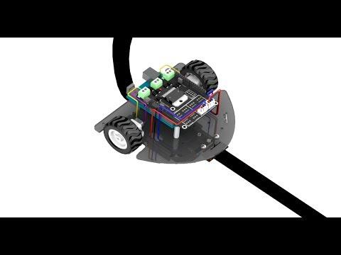 Crear un robot de opciones binarias