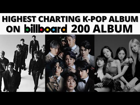 Highest charting K-pop albums on Billboard 200 Album Chart