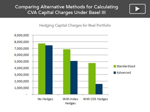 Webinar: Comparing Alternative Methods for Calculating CVA Capital Charges Under Basel III