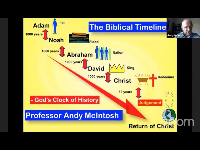 Earth timeline young creationism Jesus was
