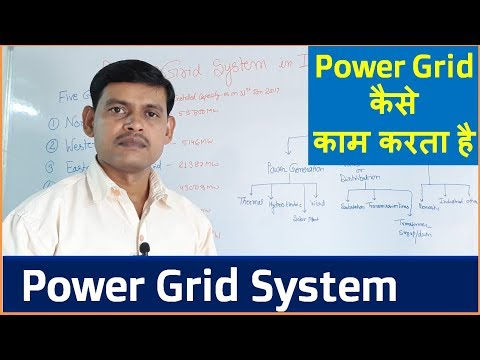 What is Power Grid? | Electric Power Grid System in Hindi -