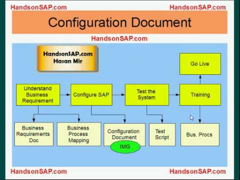 SAP ECC ERP Tutorial - SAP Implementation Guide (IMG)