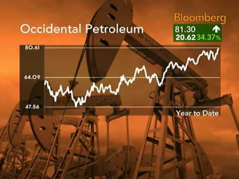 Citi Sells Phibro Trading Unit to Occidental Petroleum: Video