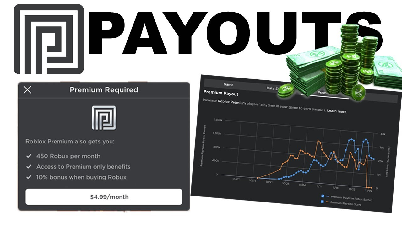 Roblox Premium Payouts Explained Youtube