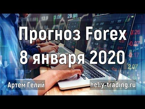 Прогноз форекс на 8 января 2020