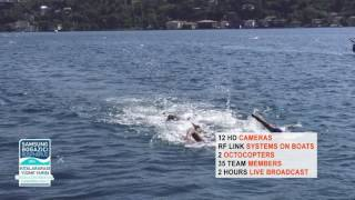 2016   28 th Samsung Bosphorus Intercontinental Swimming Competition