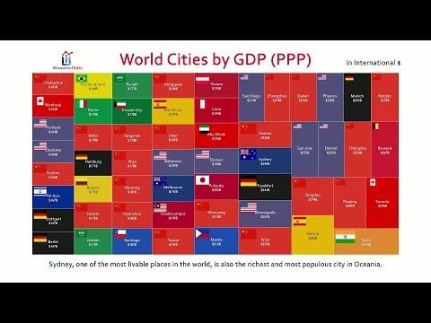 Top 100 Richest Cities GDP (PPP) Comparison (2016)