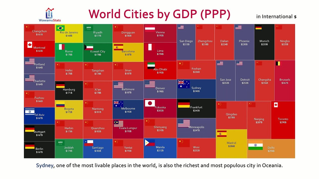 Top 100 Richest Cities GDP (PPP) Comparison (2016)