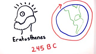 How did Eratosthenes calculate the circumference of the Earth?