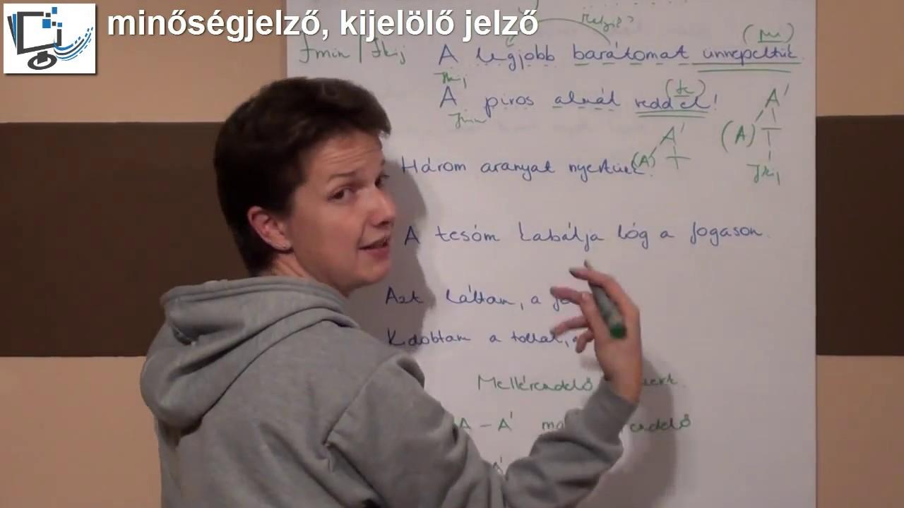 Magyar nyelv | Sulinet Tudásbázis