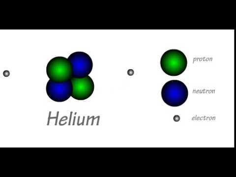 HeliumBohr2