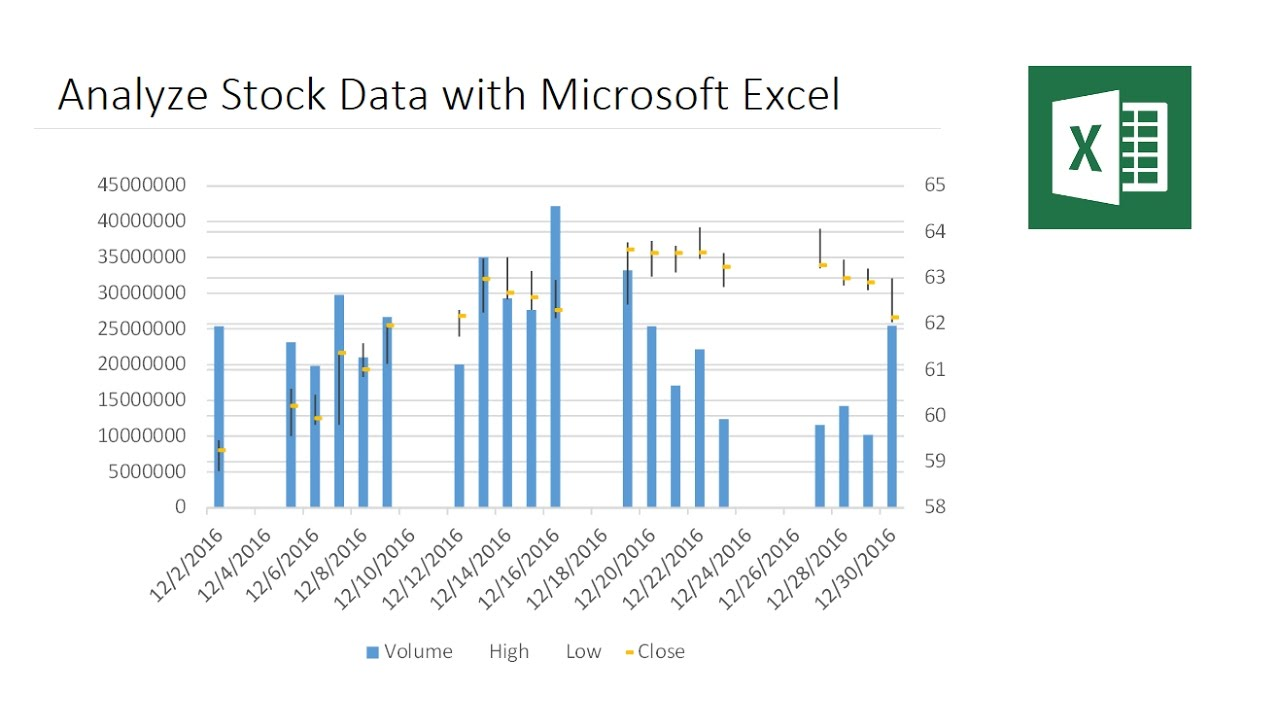 Analyze Stock Data With Microsoft Excel Youtube