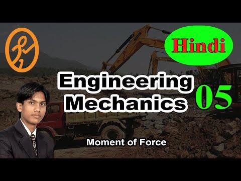 Moment of Force   Basics of Engineering Mechanics in Hindi part 5
