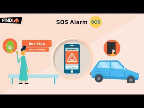 Findlo GPS Tracking Solution - English