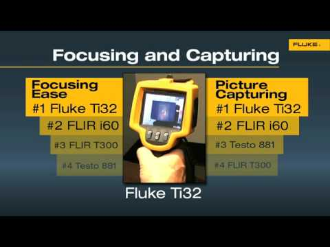 Fluke Ti32 Thermal Imager - Ease of use