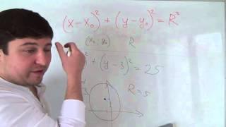 Алгебра 9 класс. Системы уравнений, основные понятия, расстояние между точками